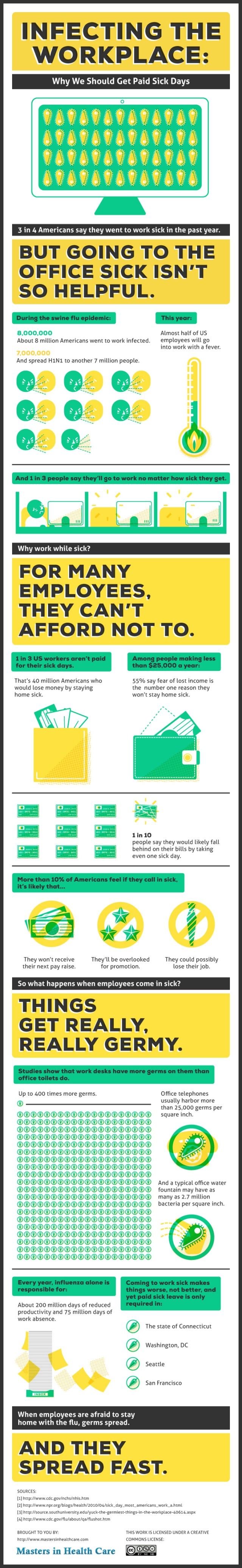 infographic paid sick days